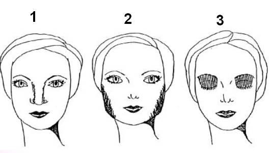 Figura mostrando onde camuflar para disfarçar imperfeições do rosto