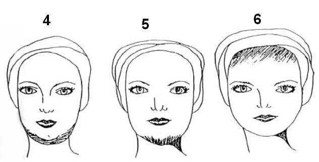 Fifura mostrando onde camuflar o rosto e disfarçar imperfeições