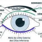 Como fazer a maquiagem dos olhos