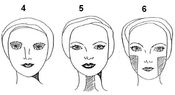 Figura mostrando onde aplicar maquiagem para iluminar áreas do rosto