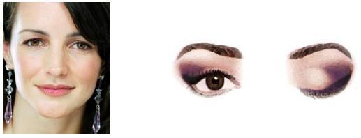 Foto mostrando um rosto com olhos caídos