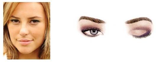 Foto mostrando um rosto com olhos cobertos pela pápebra