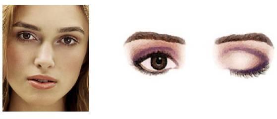 Foto mostrando um rosto com olhos fundos