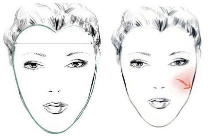 Figura mostrando onde aplicar maquiagem no rosto em formato de coração