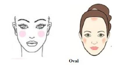 Figura mostrando onde aplicar maquiagem no rosto oval