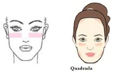 Figura mostrando como maquiar o rosto quadrado