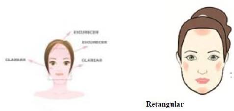 Figura mostrando onde aplicar maquiagem no rosto retangular