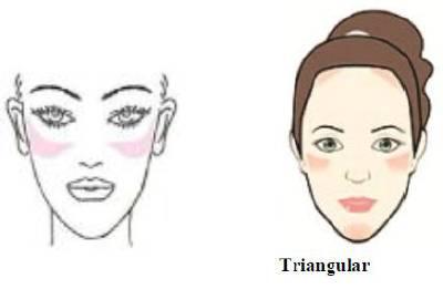 Figura mostrando como harmonizar o rosto triangular
