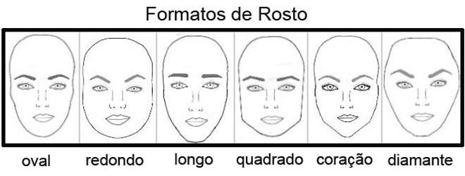 Figura mostrando formatos de tosto e sobrancelhas mais adequadas