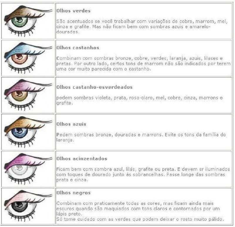 Tabela de cor de sombra para cada tipo de cor de olho